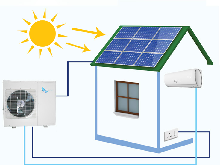 Solar air conditioning graph Philippines